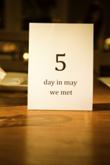 gay-wedding-planning-table-number-design